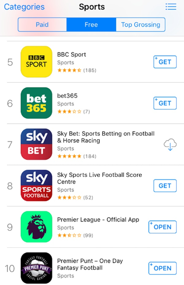 Premier punt app ranked top 10