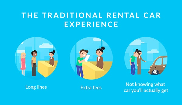 Traditional car rental experience