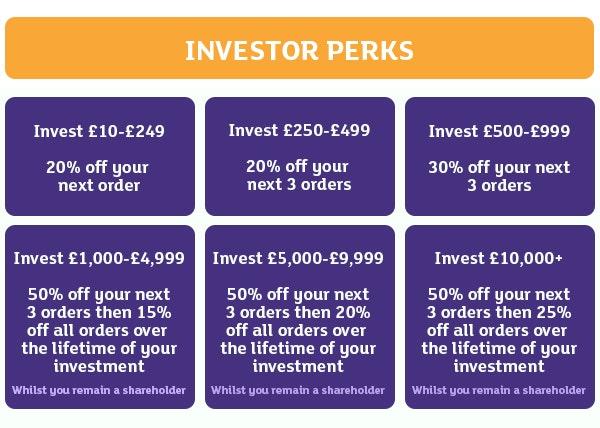 Investment perks v2