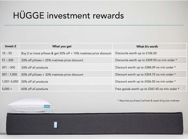 Hugge investment rewards  2  copy