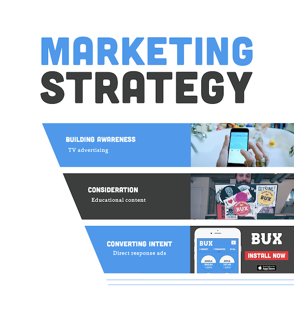 Bux marketing funnel