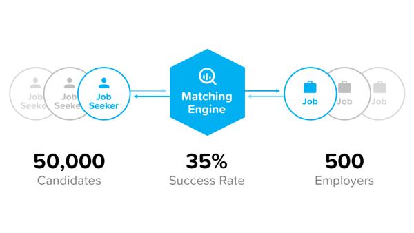 Talentpool graphic   stats