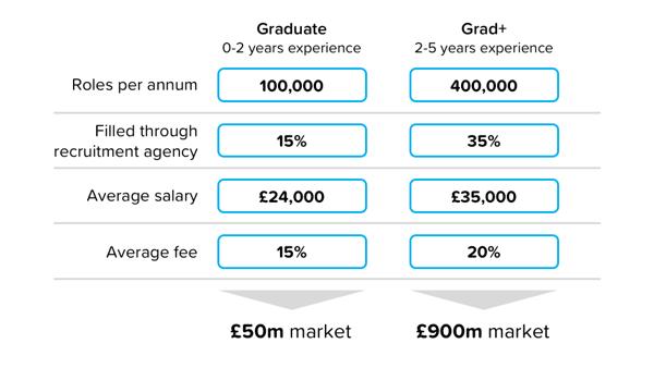 Talentpool graphic   grad