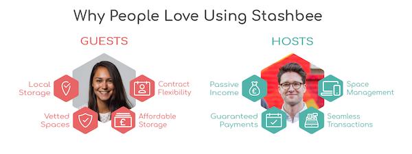 People love stashbee