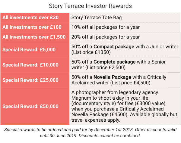 Updated st investor rewards