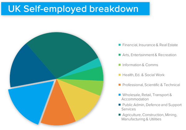 Image 6 stats  1