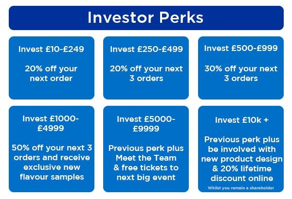Investment perks  2