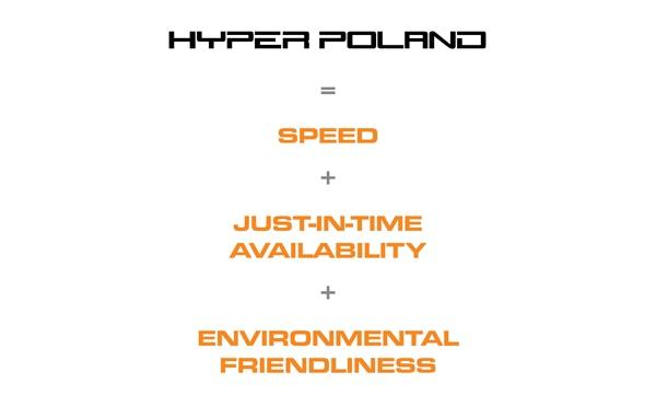 Hyperpoland