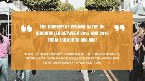 5 image 5  number of vegan growth