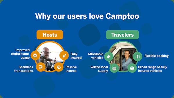 Camptoo users platform