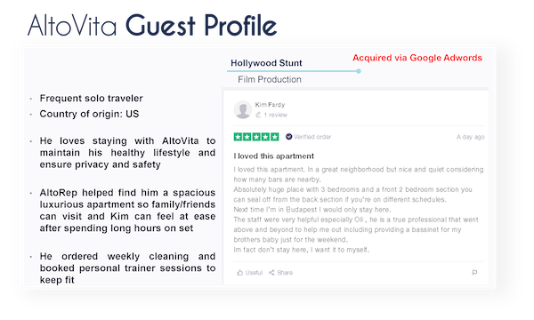 Amended guest profile v2  1