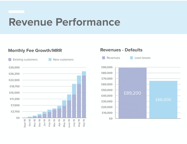 Slide revenue
