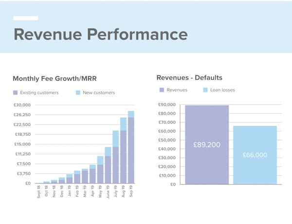 Slide revenue