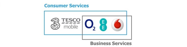 Slide10 b2b and b2c services