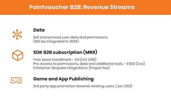 Revenue streams 2