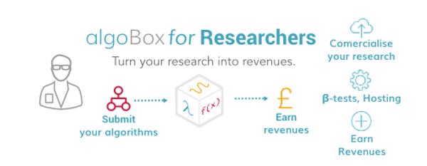 Benefit researchers