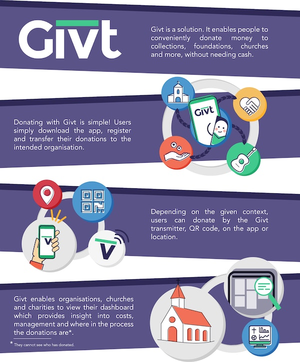 Givt infographics p2 1000px