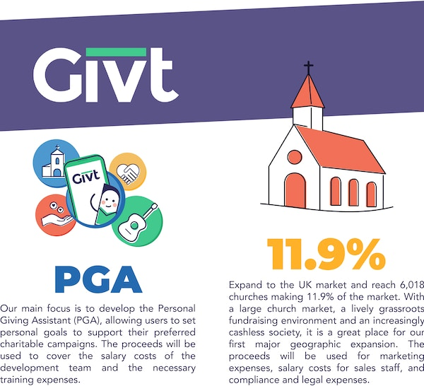 Givt infographics p3 2000px