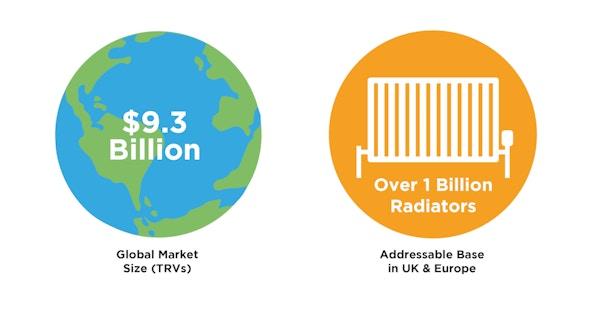 Market graphic 42