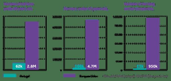 Characteristics of target market