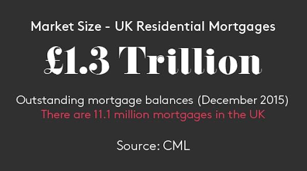 Seedrsjan   diagrams r2 residential mortgages  2