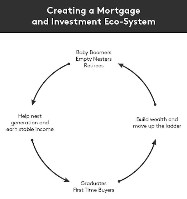 Seedrsjan  diagrams r2 cycle  3