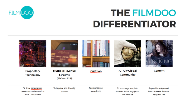 Image 14   filmdoo differentiators