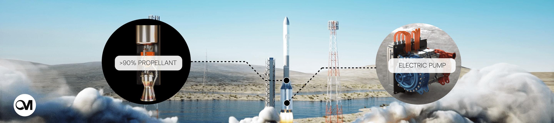 Orbital Machines hero image