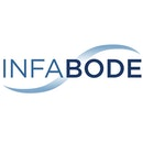 Infabode logo
